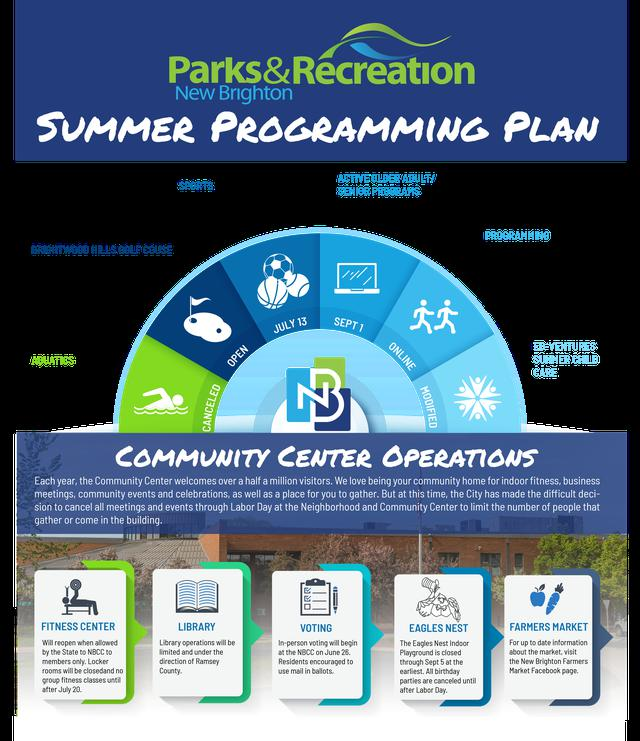 Summer Program infographic.png